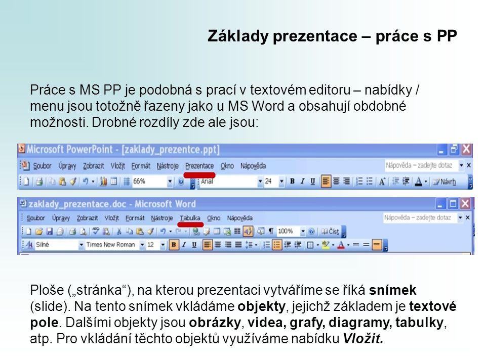 Základy prezentace – práce s PP Práce s MS PP je podobná s prací v textovém editoru – nabídky / menu jsou totožně řazeny jako u MS Word a obsahují obd