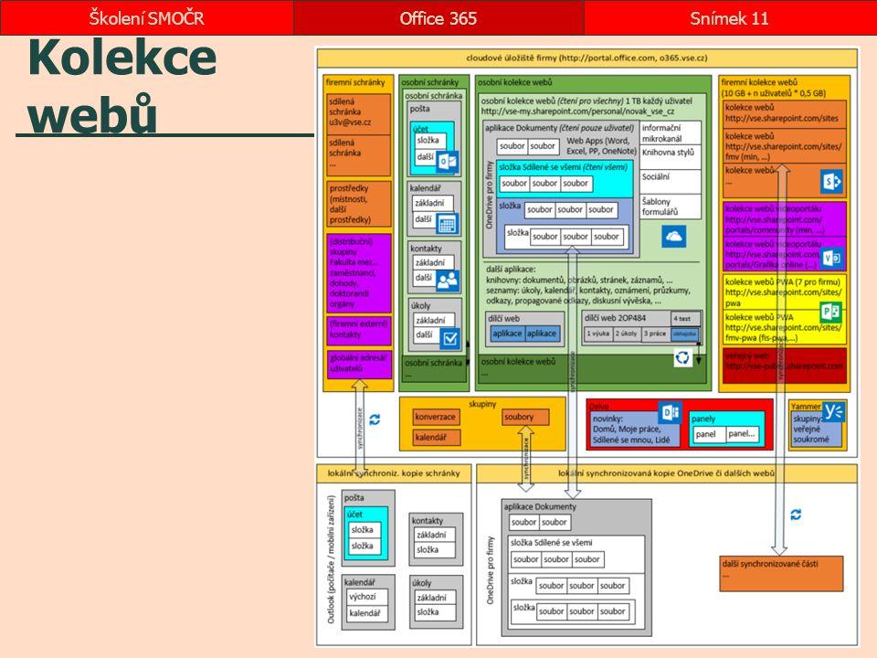 Kolekce webů Office 365Snímek 11Školení SMOČR