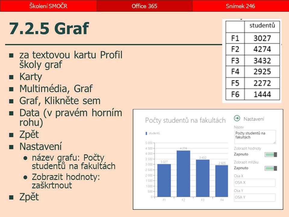 7.2.5 Graf za textovou kartu Profil školy graf Karty Multimédia, Graf Graf, Klikněte sem Data (v pravém horním rohu) Zpět Nastavení název grafu: Počty studentů na fakultách Zobrazit hodnoty: zaškrtnout Zpět Office 365Snímek 246Školení SMOČR