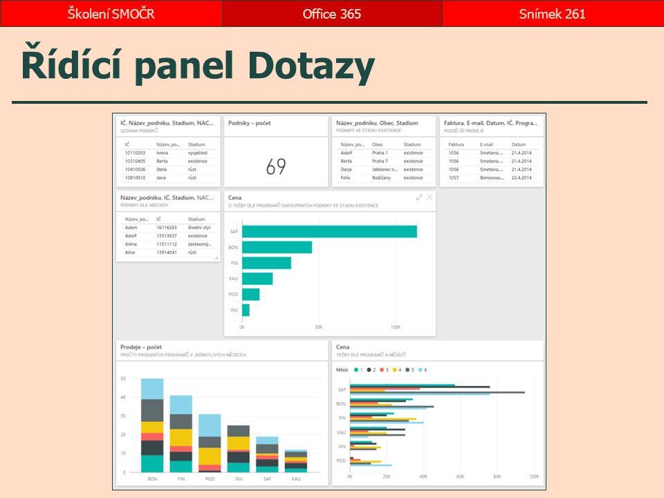 Řídící panel Dotazy Office 365Snímek 261Školení SMOČR