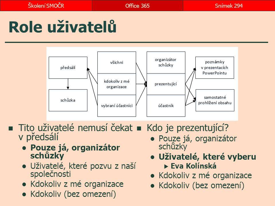 Role uživatelů Tito uživatelé nemusí čekat v předsálí Pouze já, organizátor schůzky Uživatelé, které pozvu z naší společnosti Kdokoliv z mé organizace Kdokoliv (bez omezení) Kdo je prezentující.