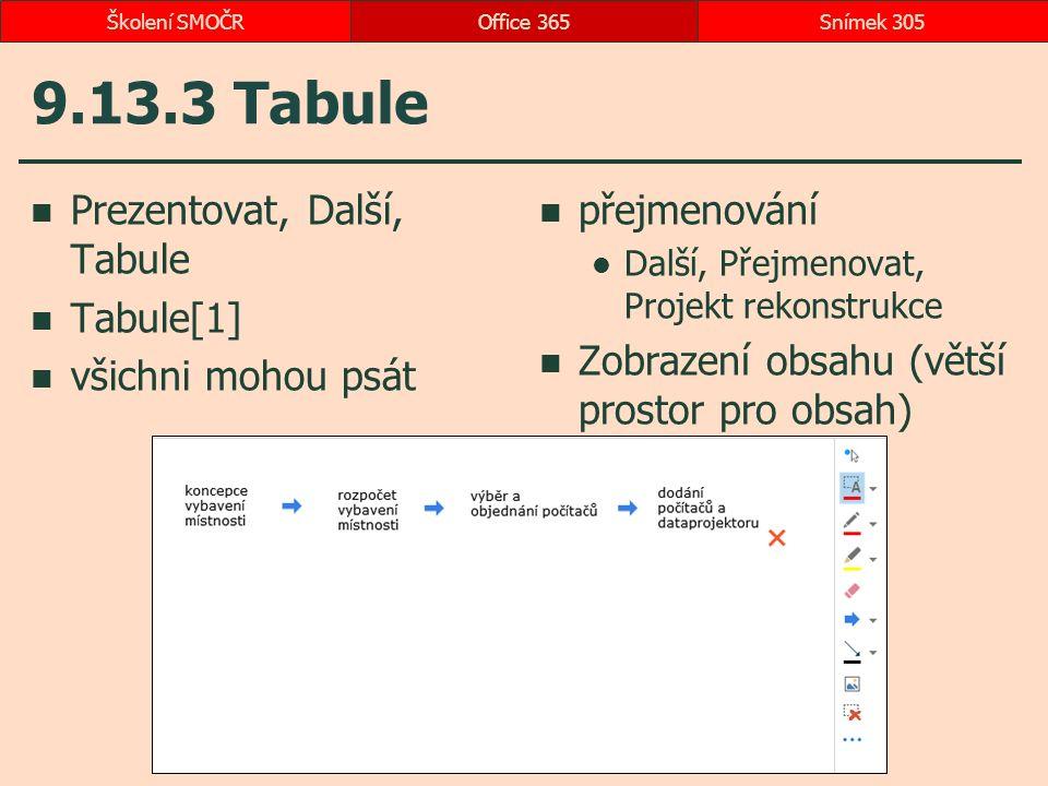 9.13.3 Tabule Prezentovat, Další, Tabule Tabule[1] všichni mohou psát přejmenování Další, Přejmenovat, Projekt rekonstrukce Zobrazení obsahu (větší prostor pro obsah) Office 365Snímek 305Školení SMOČR