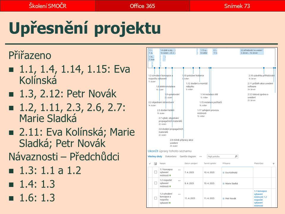 Upřesnění projektu Přiřazeno 1.1, 1.4, 1.14, 1.15: Eva Kolínská 1.3, 2.12: Petr Novák 1.2, 1.11, 2.3, 2.6, 2.7: Marie Sladká 2.11: Eva Kolínská; Marie