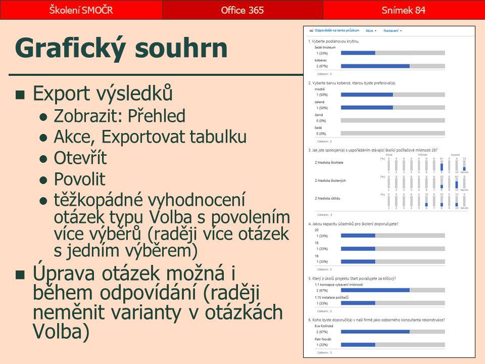 Grafický souhrn Export výsledků Zobrazit: Přehled Akce, Exportovat tabulku Otevřít Povolit těžkopádné vyhodnocení otázek typu Volba s povolením více výběrů (raději více otázek s jedním výběrem) Úprava otázek možná i během odpovídání (raději neměnit varianty v otázkách Volba) Office 365Snímek 84Školení SMOČR