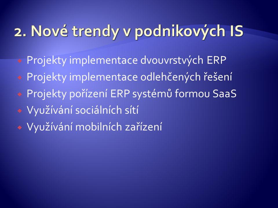  Projekty implementace dvouvrstvých ERP  Projekty implementace odlehčených řešení  Projekty pořízení ERP systémů formou SaaS  Využívání sociálních