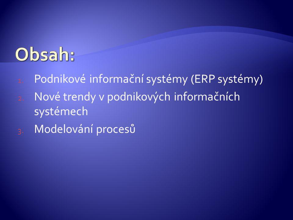 1. Podnikové informační systémy (ERP systémy) 2. Nové trendy v podnikových informačních systémech 3. Modelování procesů