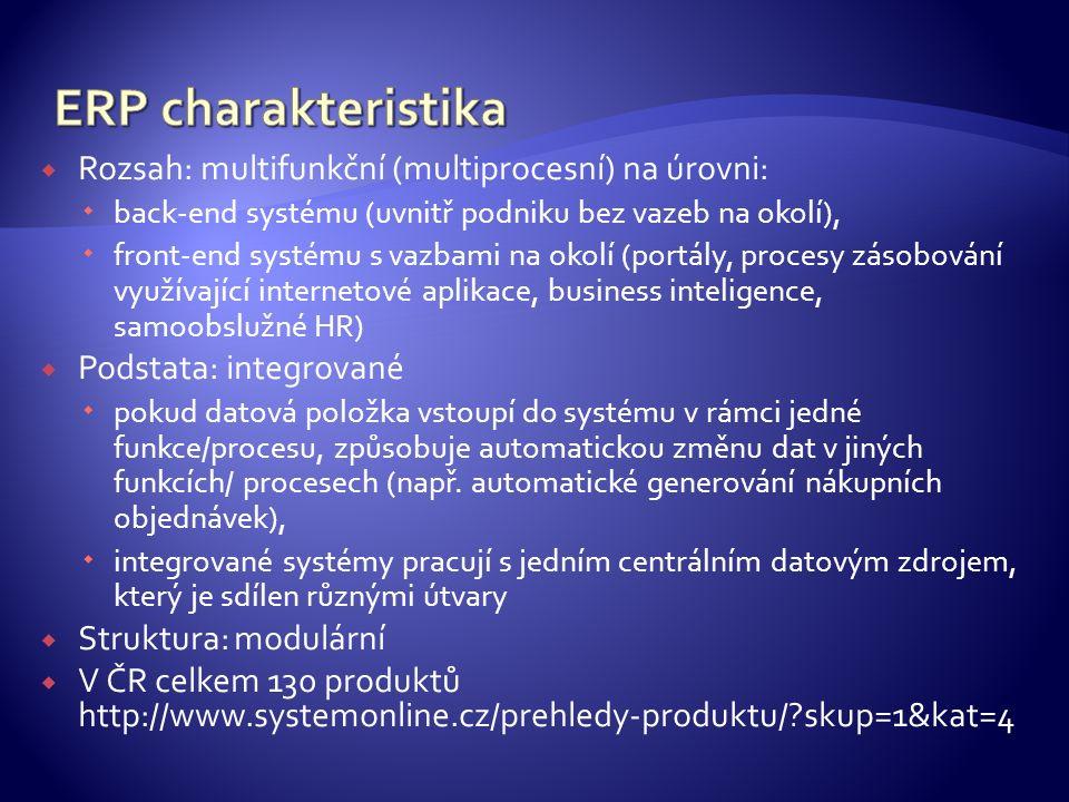  Rozsah: multifunkční (multiprocesní) na úrovni:  back-end systému (uvnitř podniku bez vazeb na okolí),  front-end systému s vazbami na okolí (port