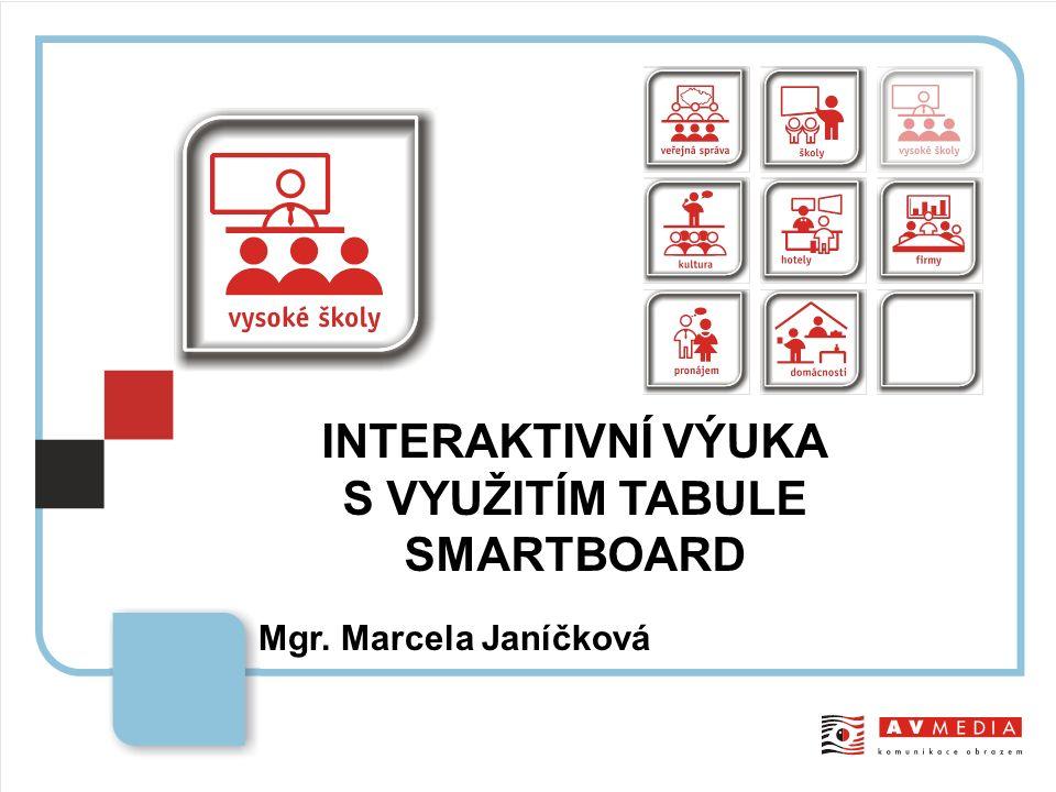 INTERAKTIVNÍ VÝUKA S VYUŽITÍM TABULE SMARTBOARD Mgr. Marcela Janíčková