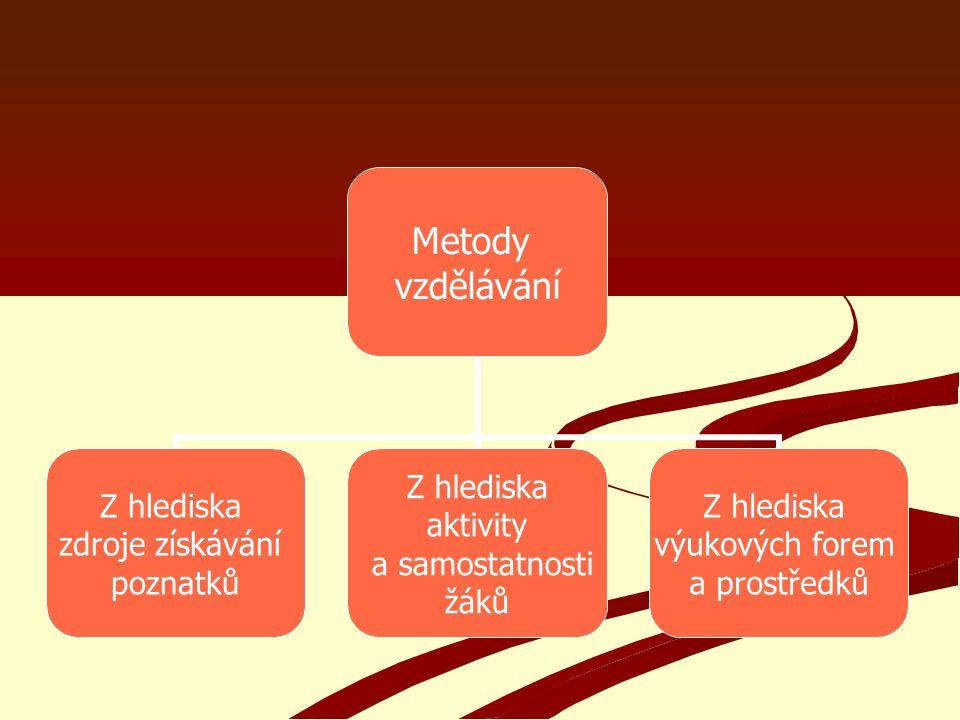 Metody vzdělávání Z hlediska zdroje získávání poznatků Z hlediska aktivity a samostatnosti žáků Z hlediska výukových forem a prostředků
