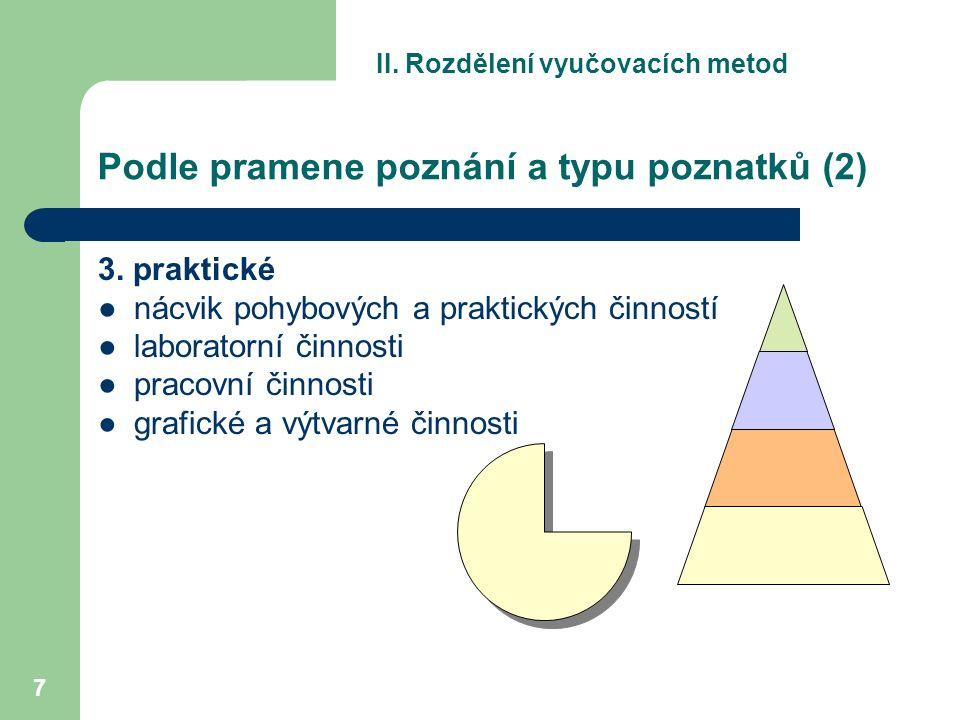 7 3. praktické ●nácvik pohybových a praktických činností ●laboratorní činnosti ●pracovní činnosti ●grafické a výtvarné činnosti Podle pramene poznání