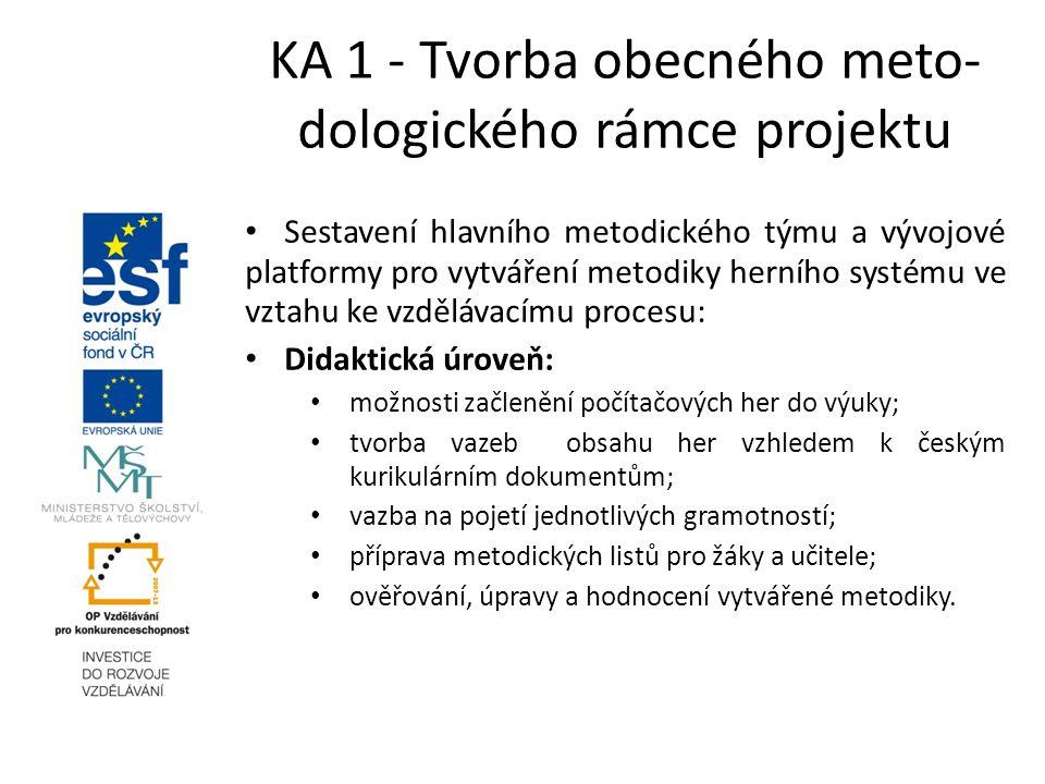 Sestavení hlavního metodického týmu a vývojové platformy pro vytváření metodiky herního systému ve vztahu ke vzdělávacímu procesu: Didaktická úroveň: možnosti začlenění počítačových her do výuky; tvorba vazeb obsahu her vzhledem k českým kurikulárním dokumentům; vazba na pojetí jednotlivých gramotností; příprava metodických listů pro žáky a učitele; ověřování, úpravy a hodnocení vytvářené metodiky.