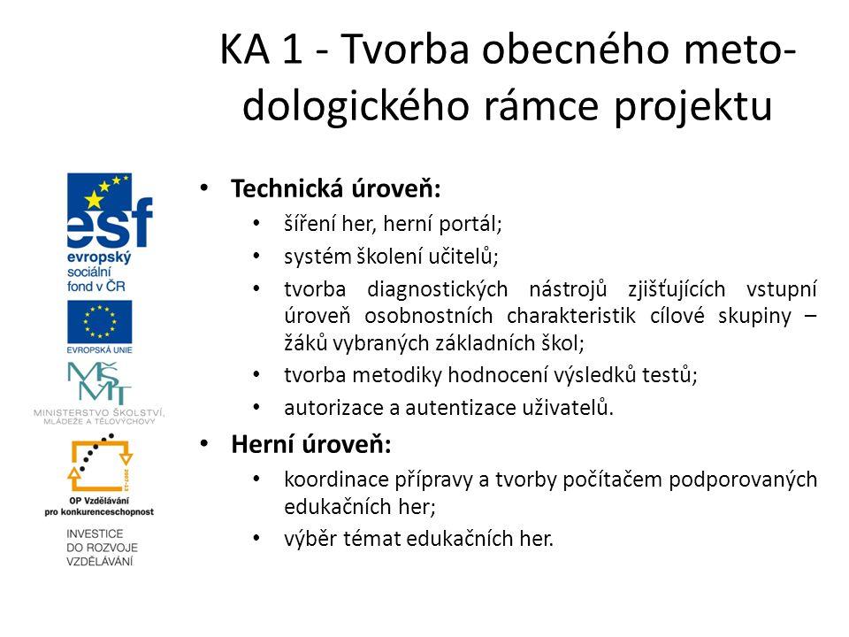 Technická úroveň: šíření her, herní portál; systém školení učitelů; tvorba diagnostických nástrojů zjišťujících vstupní úroveň osobnostních charakteri