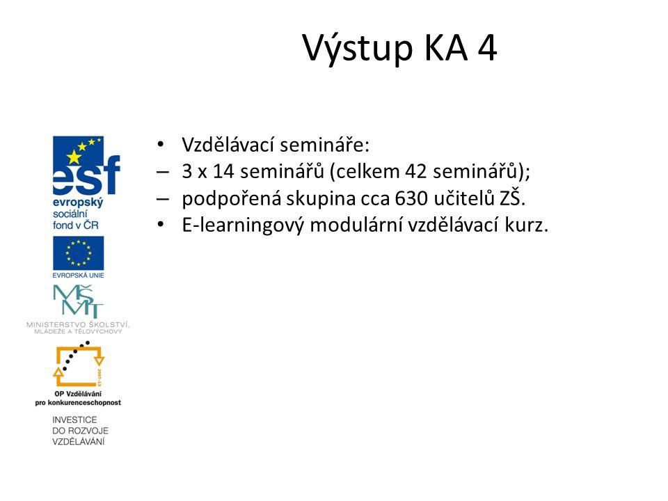 Vzdělávací semináře: – 3 x 14 seminářů (celkem 42 seminářů); – podpořená skupina cca 630 učitelů ZŠ. E-learningový modulární vzdělávací kurz. Výstup K