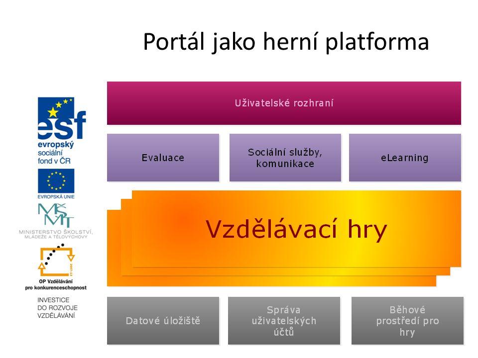 Portál jako herní platforma