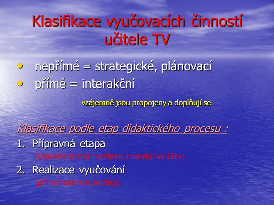 Klasifikace vyučovacích činností učitele TV nepřímé = strategické, plánovací nepřímé = strategické, plánovací přímé = interakční přímé = interakční vzájemně jsou propojeny a doplňují se Klasifikace podle etap didaktického procesu : 1.