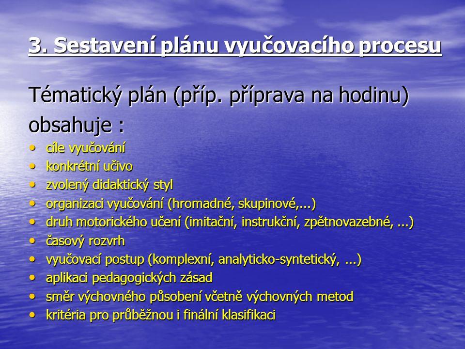 3. Sestavení plánu vyučovacího procesu Tématický plán (příp.