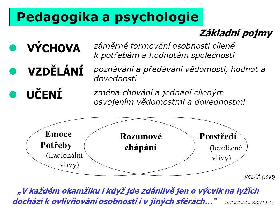 """Pedagogika a psychologie Základní pojmy Rozumové Prostředí chápání (bezděčné vlivy) Emoce Potřeby (iracionální vlivy) KOLÁŘ (1995) VÝCHOVA záměrné formování osobnosti cílené k potřebám a hodnotám společnosti VZDĚLÁNÍ poznávání a předávání vědomostí, hodnot a dovedností UČENÍ změna chování a jednání cíleným osvojením vědomostmi a dovednostmi """"V každém okamžiku i když jde zdánlivě jen o výcvik na lyžích dochází k ovlivňování osobnosti i v jiných sférách… SUCHODOLSKI (1975)"""
