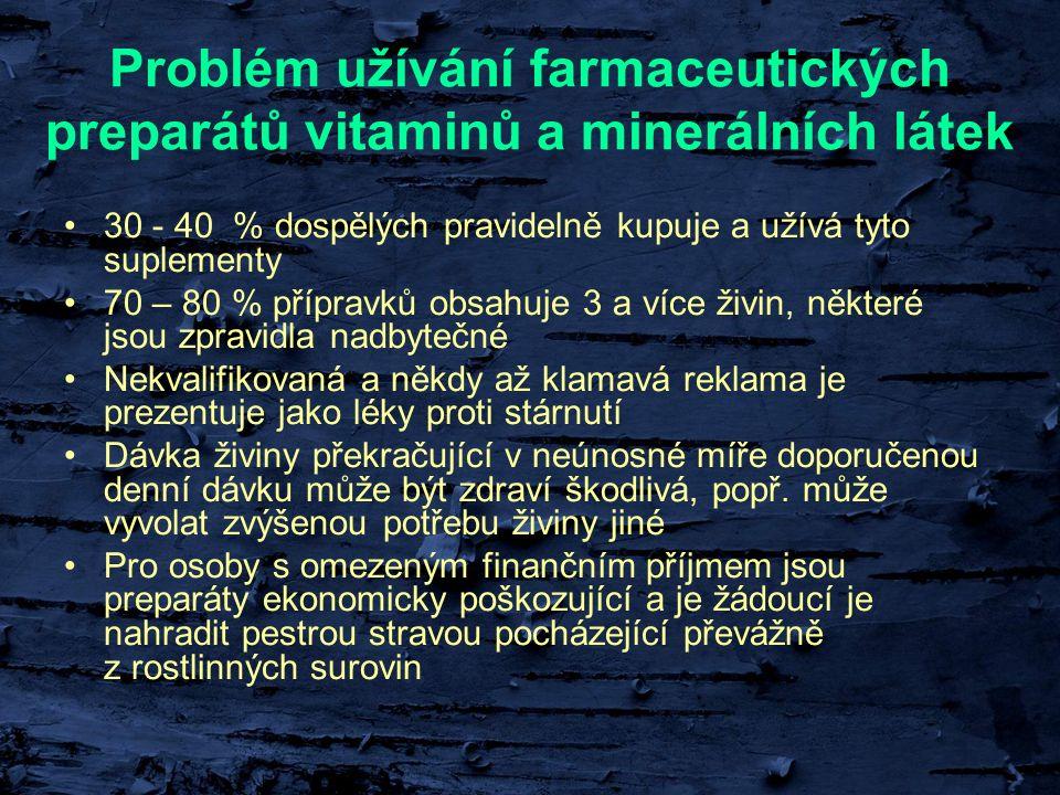 Problém užívání farmaceutických preparátů vitaminů a minerálních látek 30 - 40 % dospělých pravidelně kupuje a užívá tyto suplementy 70 – 80 % přípravků obsahuje 3 a více živin, některé jsou zpravidla nadbytečné Nekvalifikovaná a někdy až klamavá reklama je prezentuje jako léky proti stárnutí Dávka živiny překračující v neúnosné míře doporučenou denní dávku může být zdraví škodlivá, popř.