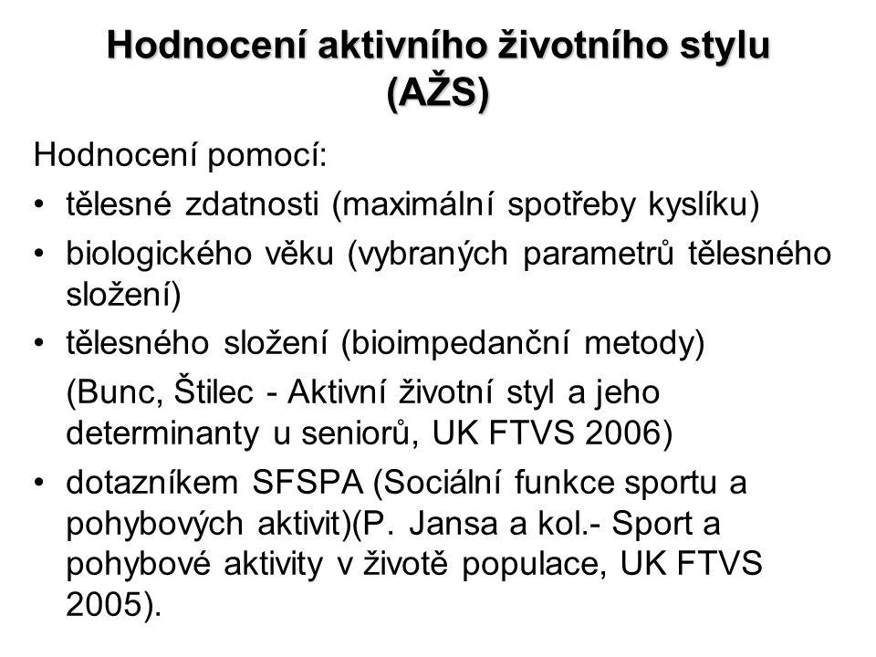 Hodnocení aktivního životního stylu (AŽS) Hodnocení pomocí: tělesné zdatnosti (maximální spotřeby kyslíku) biologického věku (vybraných parametrů tělesného složení) tělesného složení (bioimpedanční metody) (Bunc, Štilec - Aktivní životní styl a jeho determinanty u seniorů, UK FTVS 2006) dotazníkem SFSPA (Sociální funkce sportu a pohybových aktivit)(P.
