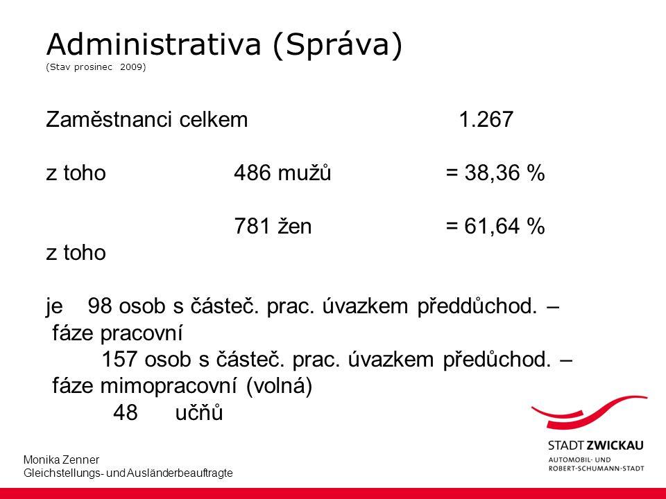 Monika Zenner Gleichstellungs- und Ausländerbeauftragte Administrativa (Správa) (Stav prosinec 2009) Zaměstnanci celkem 1.267 z toho 486 mužů = 38,36 % 781 žen= 61,64 % z toho je 98 osob s částeč.