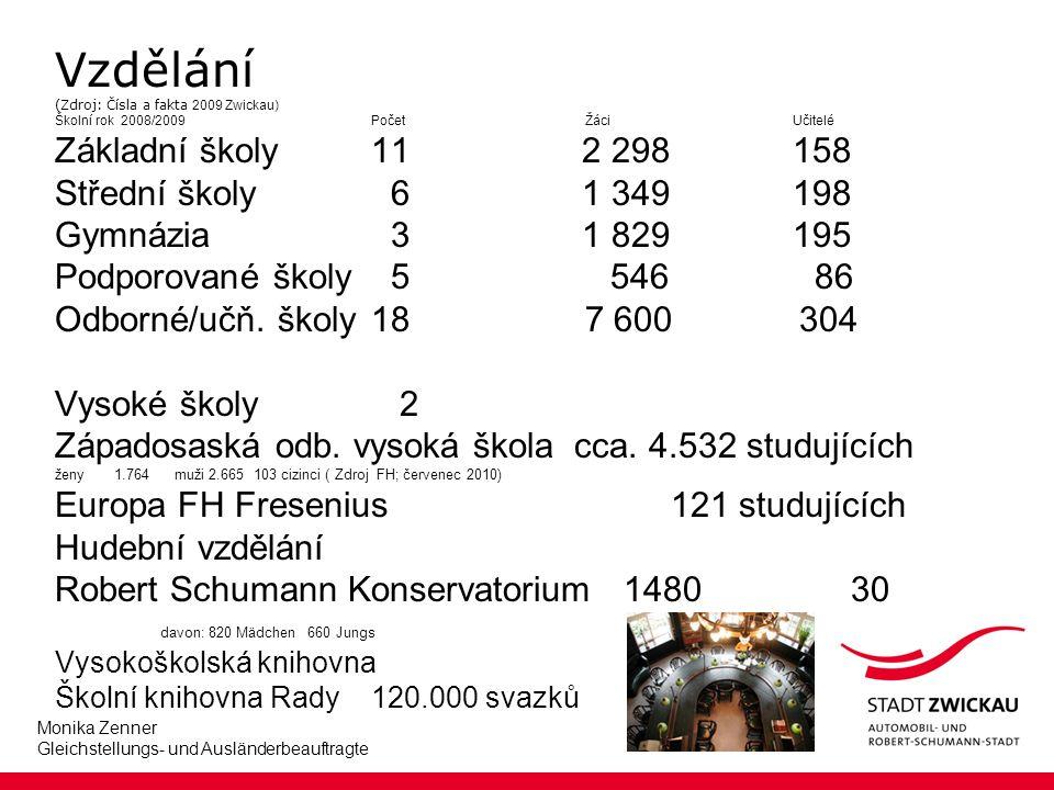 Monika Zenner Gleichstellungs- und Ausländerbeauftragte Vzdělání (Zdroj: Čísla a fakta 2009 Zwickau) Školní rok 2008/2009Počet ŽáciUčitelé Základní školy112 298158 Střední školy 61 349198 Gymnázia 31 829195 Podporované školy 5 546 86 Odborné/učň.