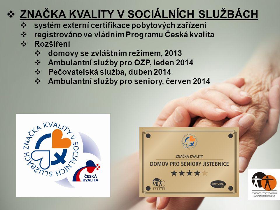  ZNAČKA KVALITY V SOCIÁLNÍCH SLUŽBÁCH  systém externí certifikace pobytových zařízení  registrováno ve vládním Programu Česká kvalita  Rozšíření 