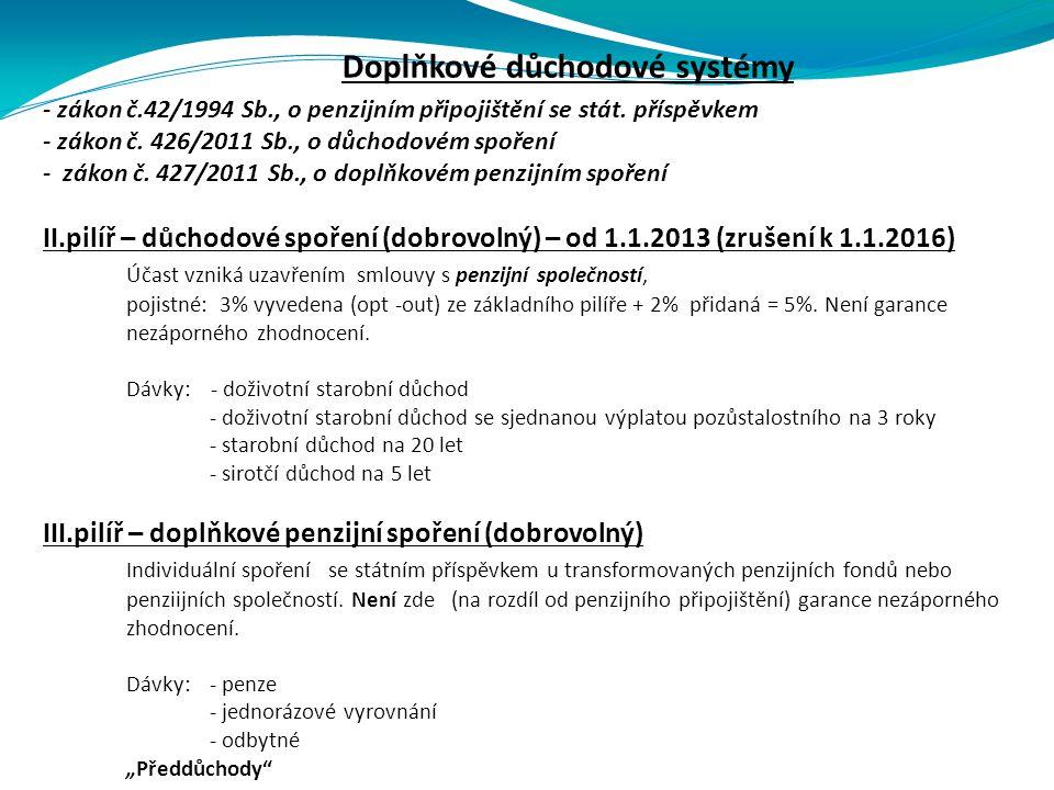 Doplňkové důchodové systémy - zákon č.42/1994 Sb., o penzijním připojištění se stát.
