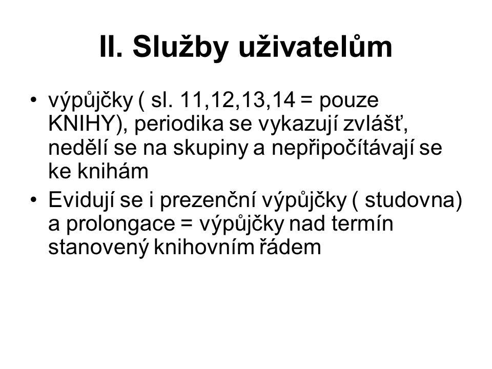 II. Služby uživatelům výpůjčky ( sl.