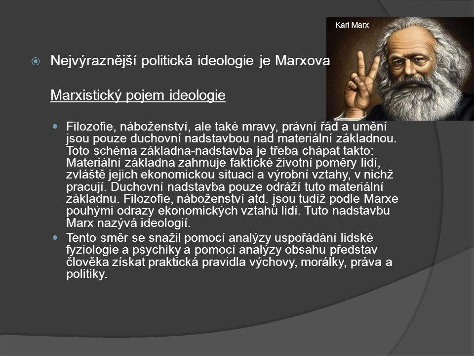  Nejvýraznější politická ideologie je Marxova Marxistický pojem ideologie Filozofie, náboženství, ale také mravy, právní řád a umění jsou pouze duchovní nadstavbou nad materiální základnou.