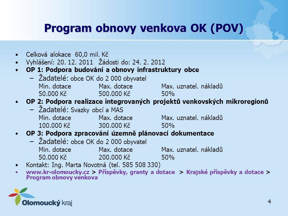 4 Program obnovy venkova OK (POV) Celková alokace 60,0 mil.