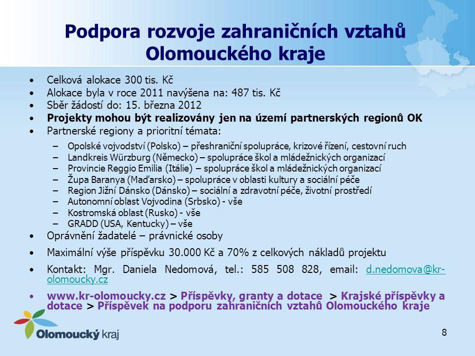 8 Podpora rozvoje zahraničních vztahů Olomouckého kraje Celková alokace 300 tis.