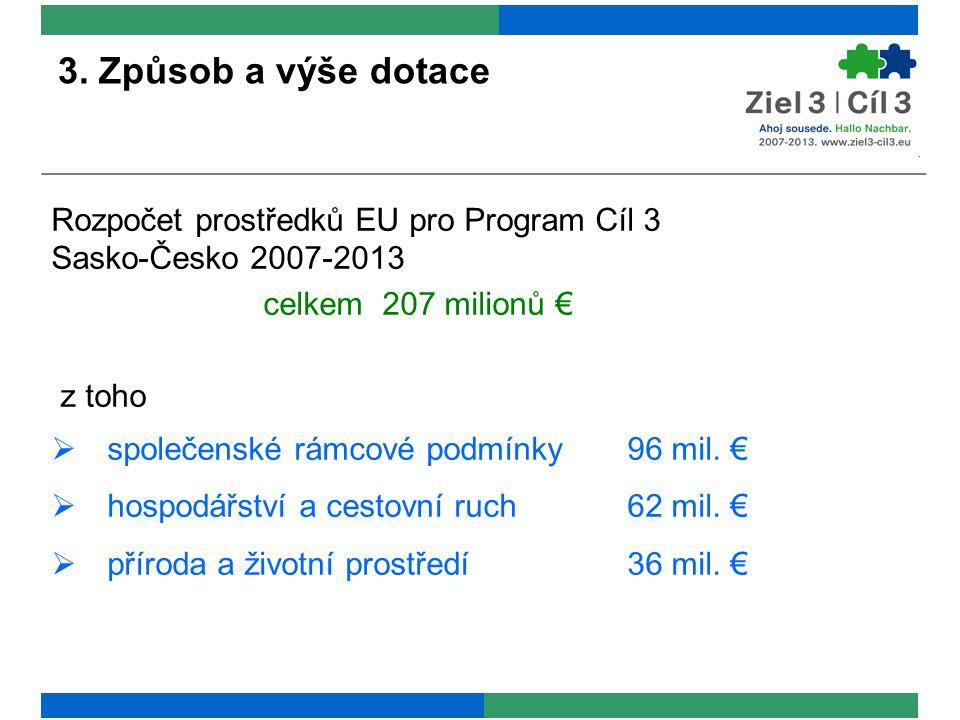 3. Způsob a výše dotace Rozpočet prostředků EU pro Program Cíl 3 Sasko-Česko 2007-2013 celkem 207 milionů € z toho  společenské rámcové podmínky96 mi