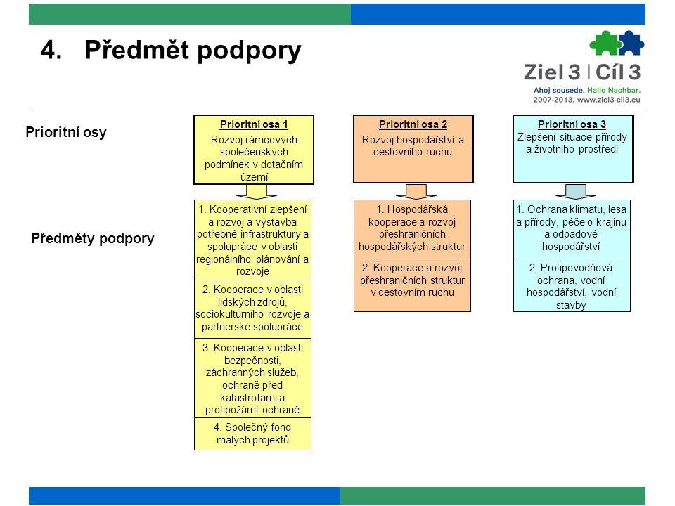 4. Předmět podpory Prioritní osa 1 Rozvoj rámcových společenských podmínek v dotačním území Prioritní osa 2 Rozvoj hospodářství a cestovního ruchu Pri