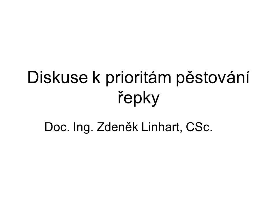 Diskuse k prioritám pěstování řepky Doc. Ing. Zdeněk Linhart, CSc.