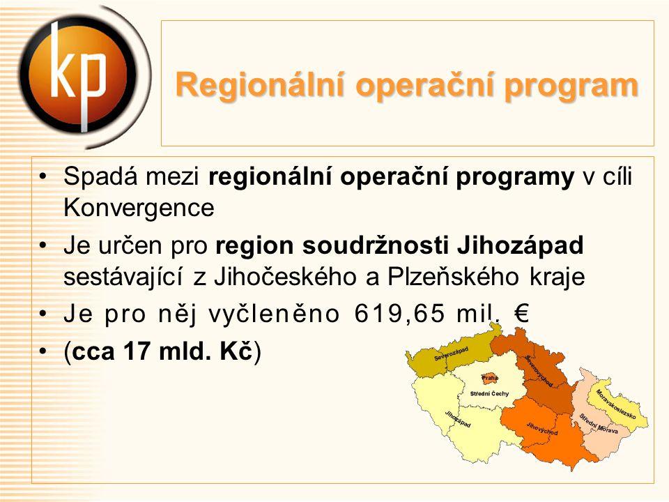 Regionální operační program Spadá mezi regionální operační programy v cíli Konvergence Je určen pro region soudržnosti Jihozápad sestávající z Jihočeského a Plzeňského kraje Je pro něj vyčleněno 619,65 mil.