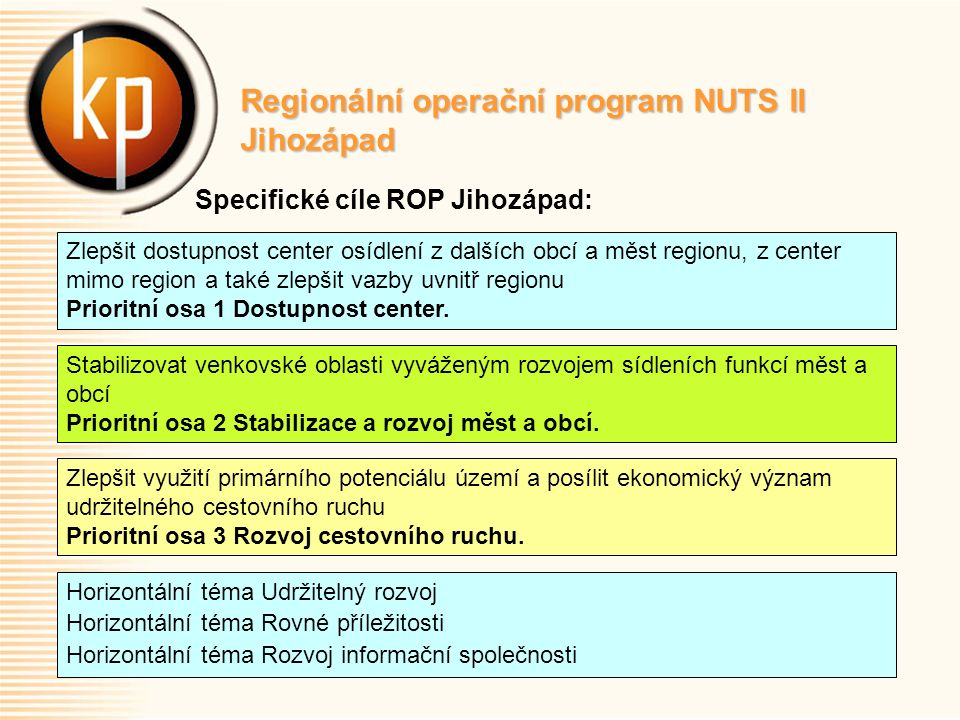 Regionální operační program NUTS II Jihozápad Specifické cíle ROP Jihozápad: Zlepšit dostupnost center osídlení z dalších obcí a měst regionu, z center mimo region a také zlepšit vazby uvnitř regionu Prioritní osa 1 Dostupnost center.