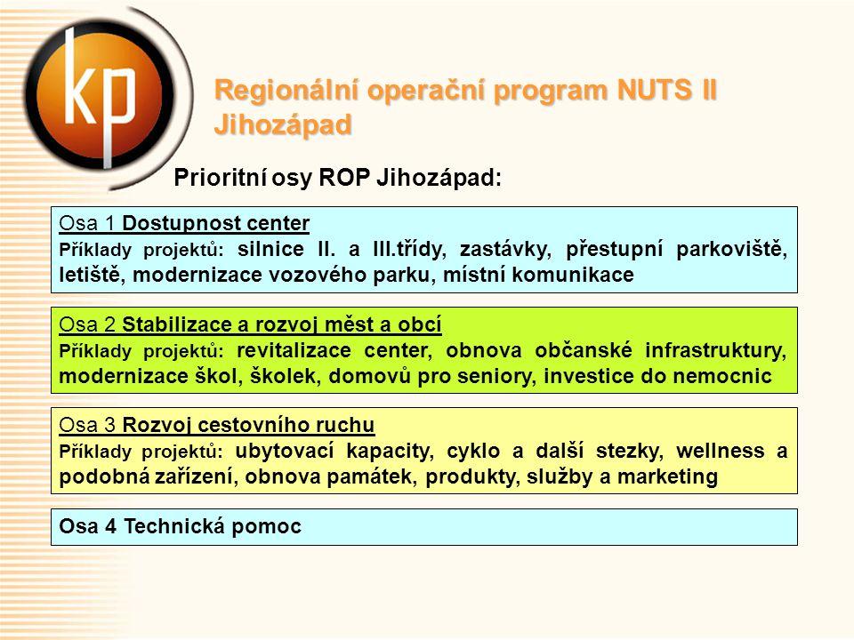 Regionální operační program NUTS II Jihozápad Prioritní osy ROP Jihozápad: Osa 1 Dostupnost center Příklady projektů: silnice II.