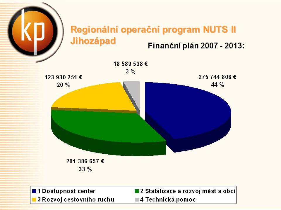 Regionální operační program NUTS II Jihozápad Finanční plán 2007 - 2013: