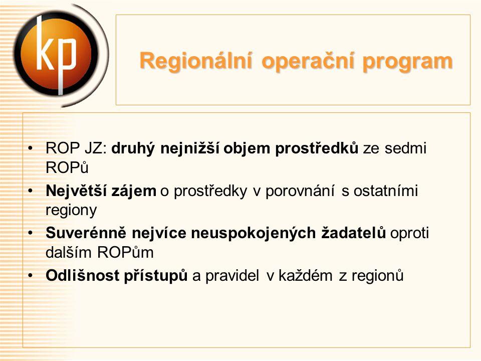 Regionální operační program Regionální operační program ROP JZ: druhý nejnižší objem prostředků ze sedmi ROPů Největší zájem o prostředky v porovnání s ostatními regiony Suverénně nejvíce neuspokojených žadatelů oproti dalším ROPům Odlišnost přístupů a pravidel v každém z regionů