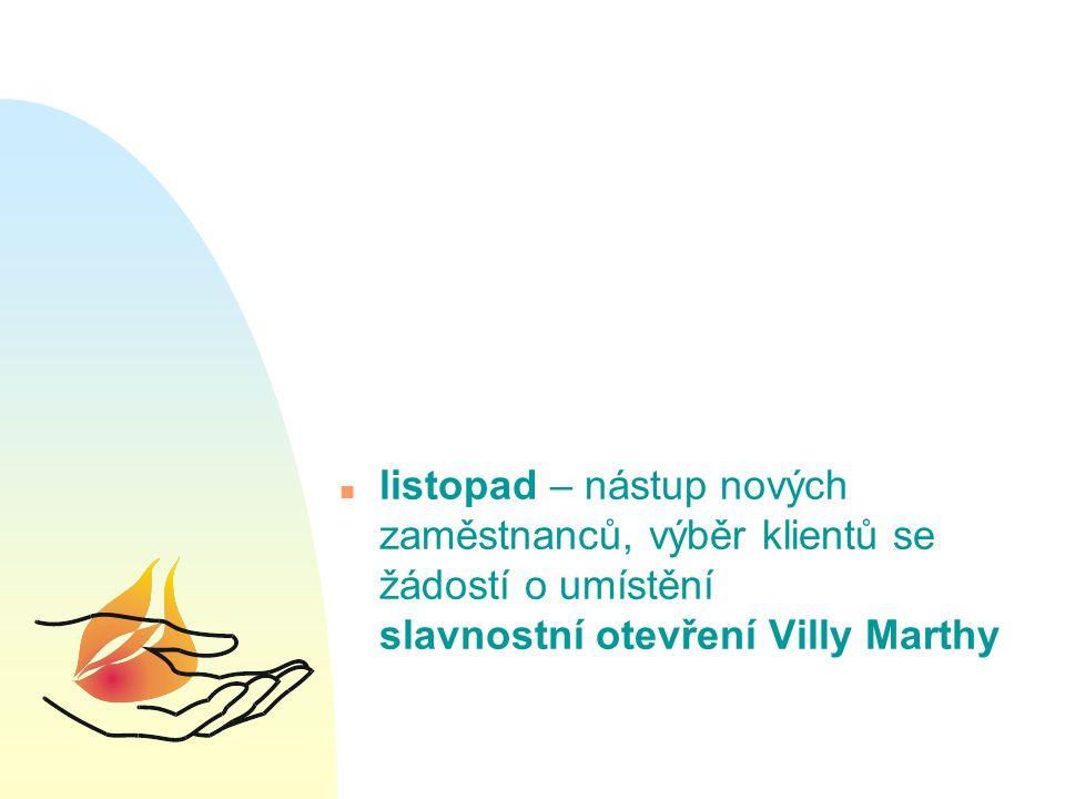 n listopad – nástup nových zaměstnanců, výběr klientů se žádostí o umístění slavnostní otevření Villy Marthy