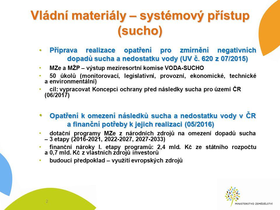 Vládní materiály – systémový přístup (sucho) Příprava realizace opatření pro zmírnění negativních dopadů sucha a nedostatku vody (UV č.
