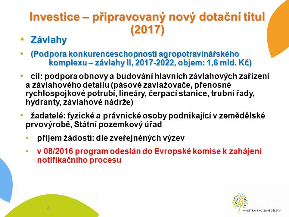 Investice – připravovaný nový dotační titul (2017) Závlahy Závlahy (Podpora konkurenceschopnosti agropotravinářského komplexu – závlahy II, 2017-2022, objem: 1,6 mld.