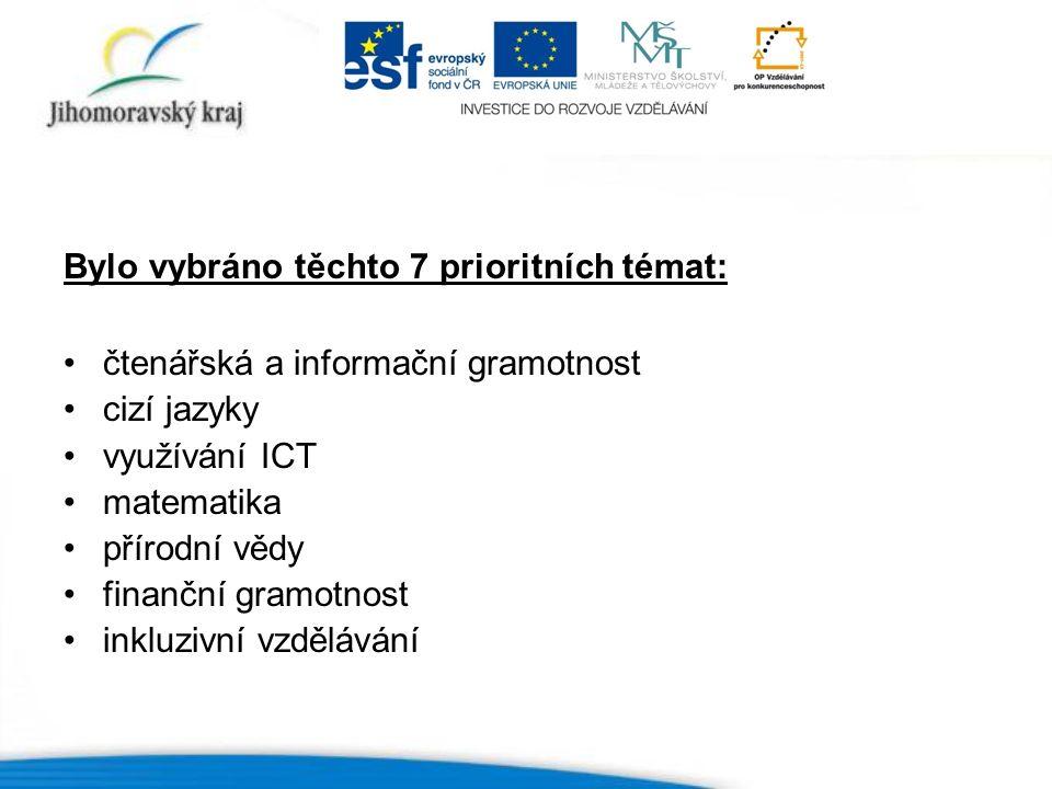 Bylo vybráno těchto 7 prioritních témat: čtenářská a informační gramotnost cizí jazyky využívání ICT matematika přírodní vědy finanční gramotnost inkluzivní vzdělávání