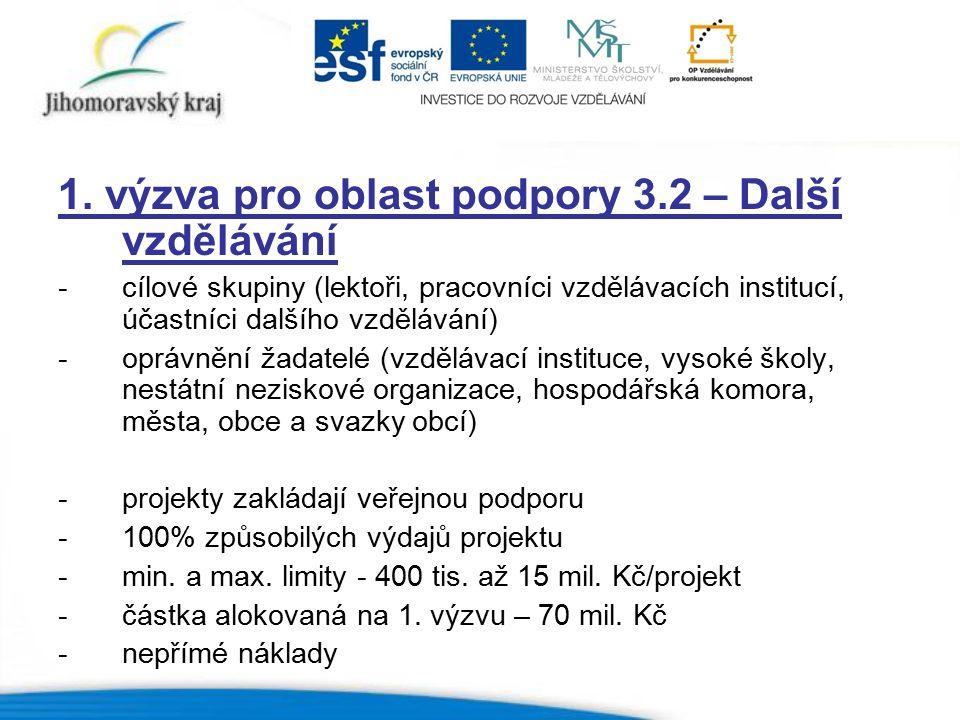 1. výzva pro oblast podpory 3.2 – Další vzdělávání -cílové skupiny (lektoři, pracovníci vzdělávacích institucí, účastníci dalšího vzdělávání) -oprávně