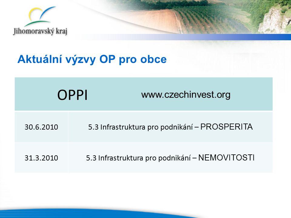 Aktuální výzvy OP pro obce OPPI www.czechinvest.org 30.6.20105.3 Infrastruktura pro podnikání – PROSPERITA 31.3.20105.3 Infrastruktura pro podnikání – NEMOVITOSTI