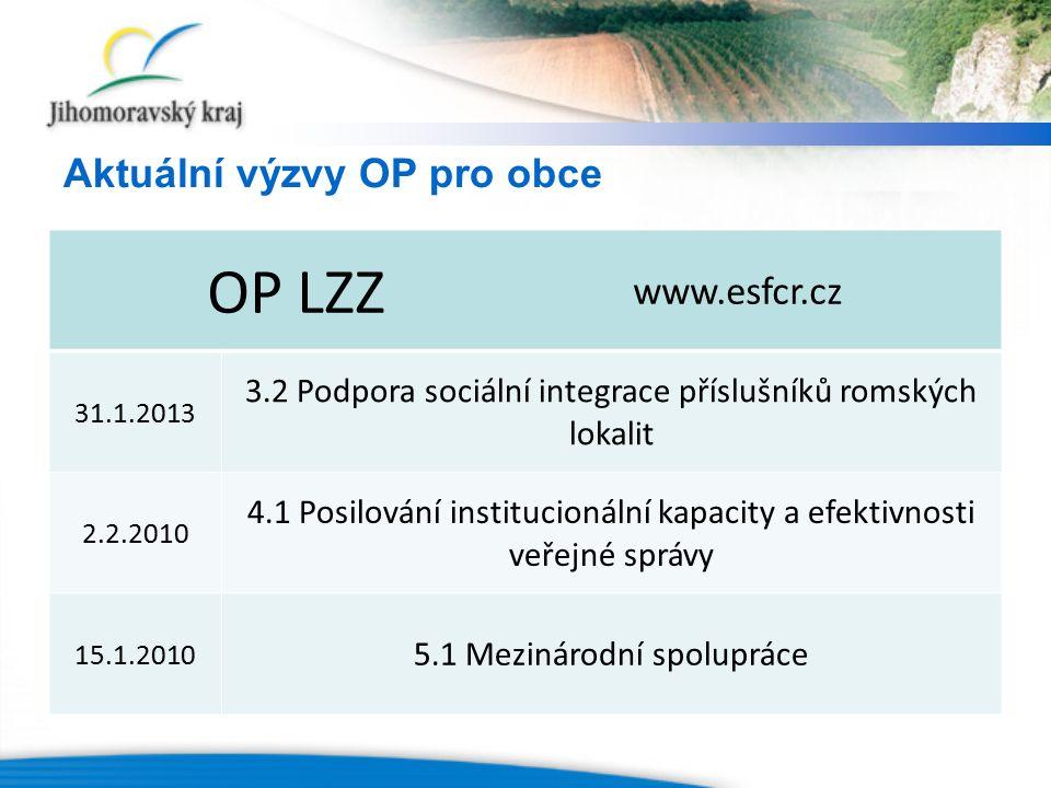 Aktuální výzvy OP pro obce OP LZZ www.esfcr.cz 31.1.2013 3.2 Podpora sociální integrace příslušníků romských lokalit 2.2.2010 4.1 Posilování institucionální kapacity a efektivnosti veřejné správy 15.1.2010 5.1 Mezinárodní spolupráce