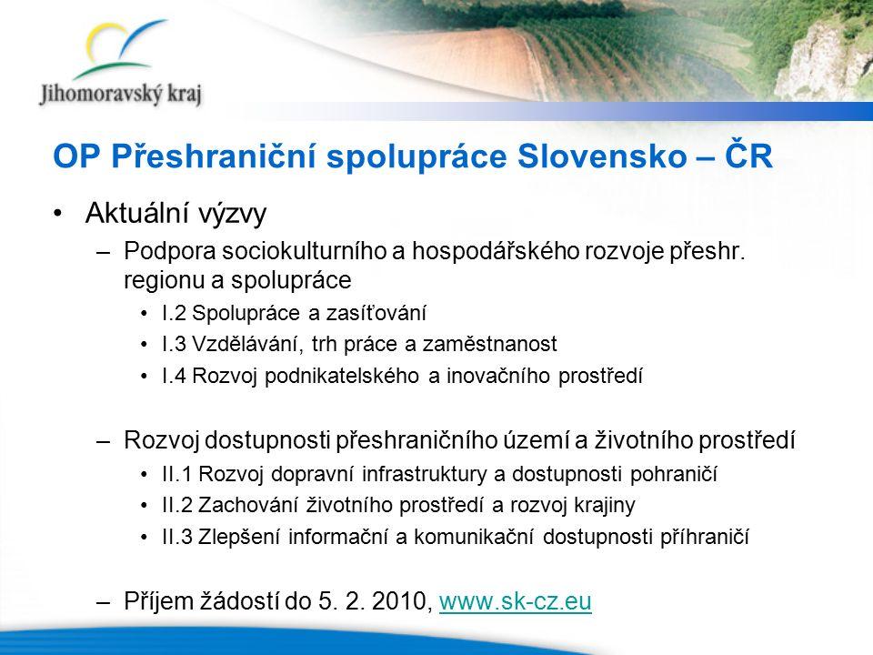 OP Přeshraniční spolupráce Slovensko – ČR Aktuální výzvy –Podpora sociokulturního a hospodářského rozvoje přeshr.