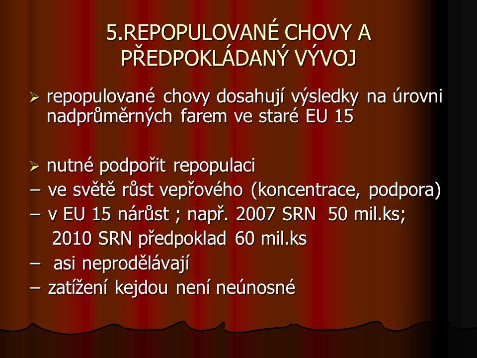 5.REPOPULOVANÉ CHOVY A PŘEDPOKLÁDANÝ VÝVOJ  repopulované chovy dosahují výsledky na úrovni nadprůměrných farem ve staré EU 15  nutné podpořit repopulaci − ve světě růst vepřového (koncentrace, podpora) − v EU 15 nárůst ; např.