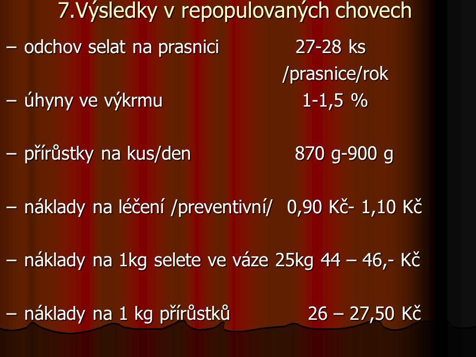 7.Výsledky v repopulovaných chovech − odchov selat na prasnici 27-28 ks /prasnice/rok /prasnice/rok − úhyny ve výkrmu 1-1,5 % − přírůstky na kus/den 870 g-900 g − náklady na léčení /preventivní/ 0,90 Kč- 1,10 Kč − náklady na 1kg selete ve váze 25kg 44 – 46,- Kč − náklady na 1 kg přírůstků 26 – 27,50 Kč