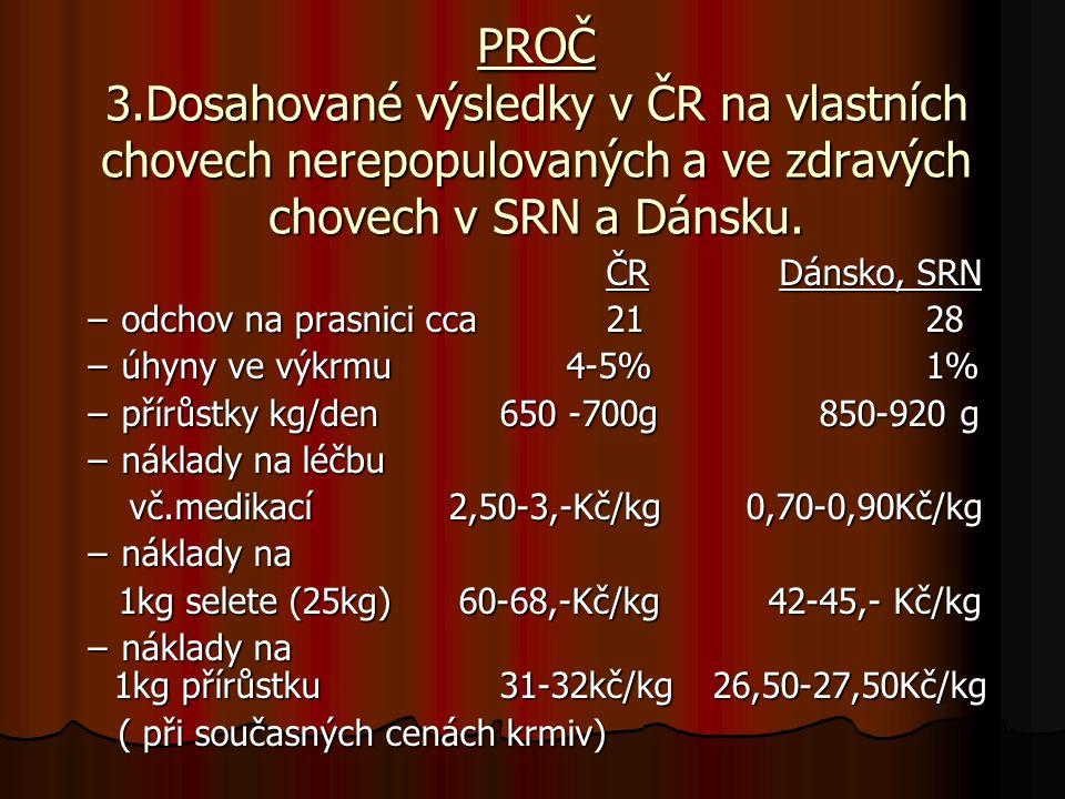 PROČ 3.Dosahované výsledky v ČR na vlastních chovech nerepopulovaných a ve zdravých chovech v SRN a Dánsku.